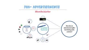 Foa Advertisements By Bhumika J