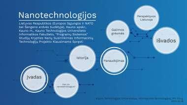 Nanotechnologijų riebalų nuostoliai. nanotechnologijos   divingclub.lt