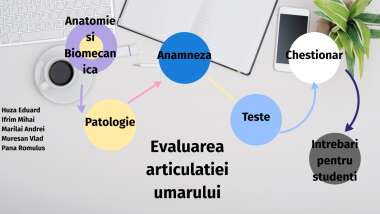 diagramă de testare a brațului extins