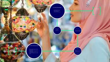 Naelofar Hijab By Nurul Najidah