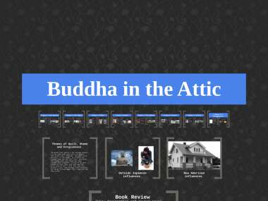 Buddha In The Attic By Ashelyn Lutrick