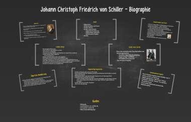 Friedrich Schiller By Andre Tran
