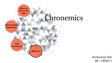 Chronemics By Anshuman Pati The way we perceive time, structure our time and react to time is a powerful communication tool, and helps set the stage. chronemics by anshuman pati