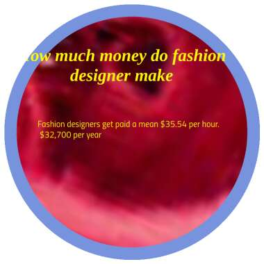 I Want To Be A Fashion Desiner By Noelia Aguirre