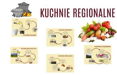 Kuchnie Regionalne By Nadia Marcol