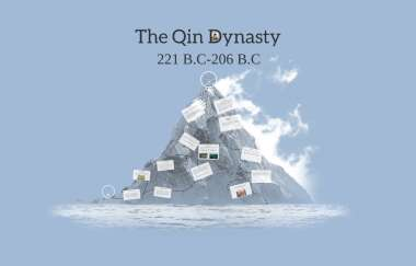 The Qin Dynasty By Gabriella Alcala