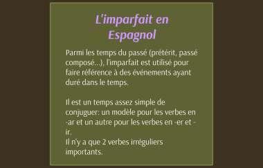 L Imparfait En Espagnol By Profesor Guijarro