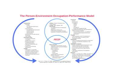 Peop Model By Mallory Spier This page is about the meanings of the acronym/abbreviation/shorthand peop in the miscellaneous field in general and in the unclassified terminology in particular. peop model by mallory spier
