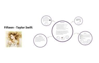 Fifteen Taylor Swift By Avery Deacon