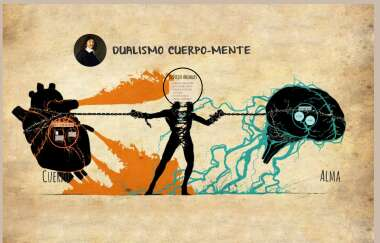 Dualismo cuerpo-mente by Andrea Redondo