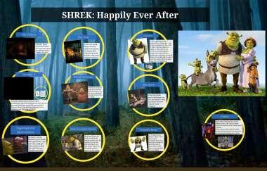 Shrek Archetypes By Jasmine Williams