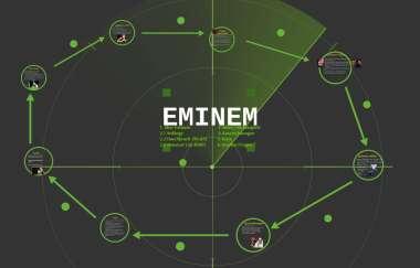 Eminem Eminems Lebenslauf 6