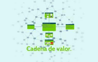 polvo Fraude fricción  Cadena de valor. by Francisco Hernández Osorio
