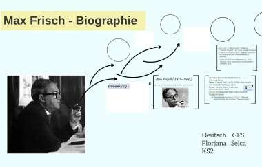 Max Frisch Biographie Eines Aufstiegs 1911