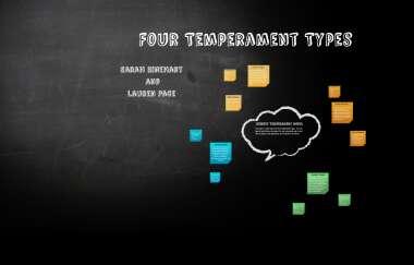 Of the temperament types four Greek Medicine: