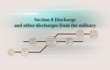 Section 8 Discharge By Shyanne Belzer