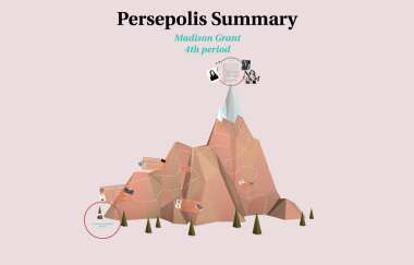 Persepolis Summary By Maddie Gracie