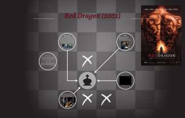 Red Dragon 2002 By Matilda Jaakkonen