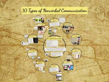 Communication nonverbal 5 of examples Activities for