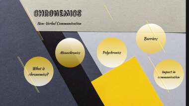 Chronemics By Hibah Rasheed The concepts mentioned here are just a few of. chronemics by hibah rasheed