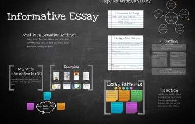 Informative Essay Basics By Sandralis Garced