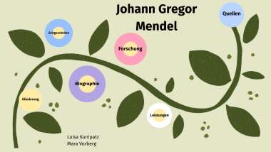 Pdf Die Rezeption Von Gregor Mendels Hybridisierungsversuchen