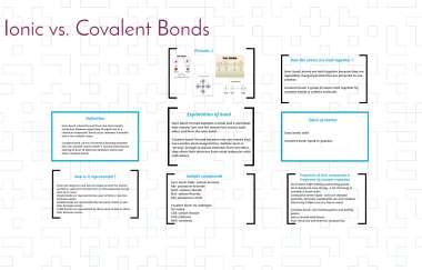 Ionic Vs Covalent Bonds By Monica Padilla