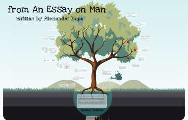 what is the tone of an essay on man