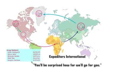 Expeditors International By Expeditors International