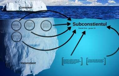subconștient și viziune