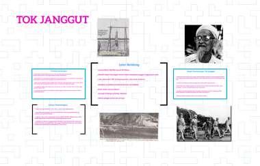 Tok Janggut By Muhammad Faris