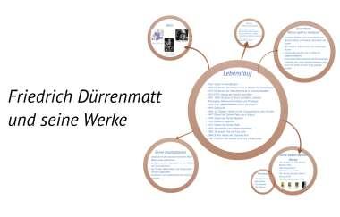 Friedrich Durrenmatt Eine Biographie Amazon 2