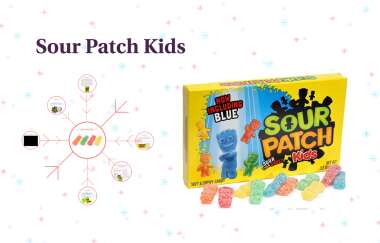 Sour Patch Kid Outline